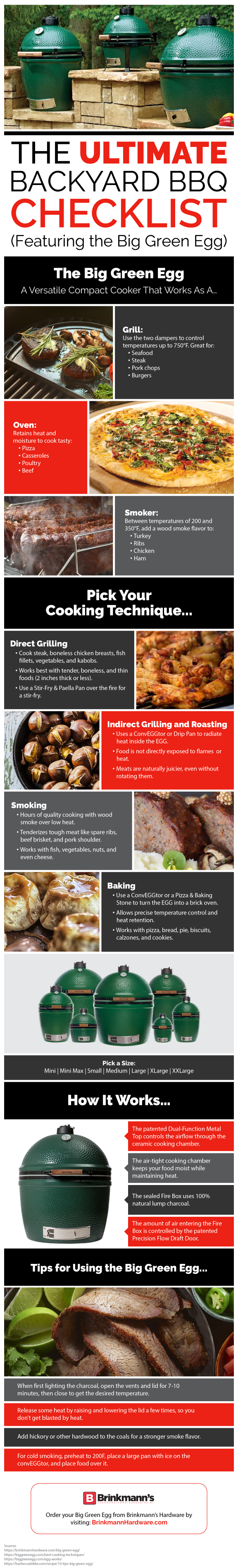 ultimate bbq checklist with the big green egg infographic